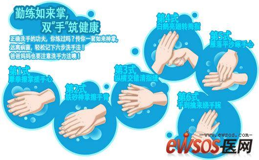 世界洗手日 九成市民不会正确洗手