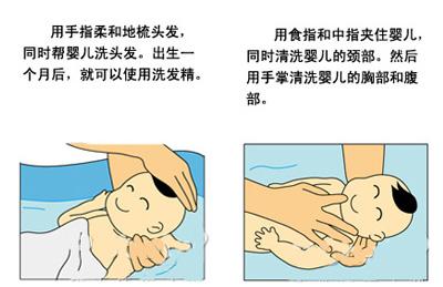 如何正确帮宝宝洗澡 图解图片