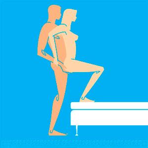 帮助产妇缓解产痛的各种姿势