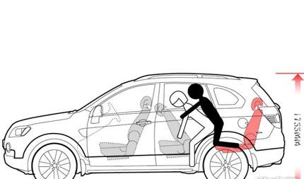 车震需要一定的技巧