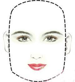揭秘:2014马年最易发财的五种脸型揭秘:2014马年最易发财的五种脸型揭秘:2014年什么脸型最发财